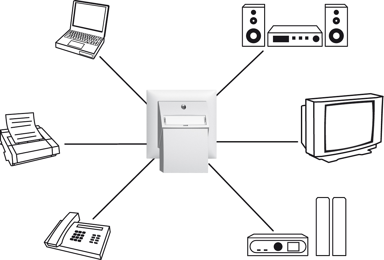 Telekommunikationsinstallationen